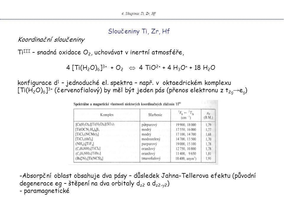 4 [Ti(H2O)6]3+ + O2  4 TiO2+ + 4 H3O+ + 18 H2O